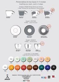 Farbgestaltungsmöglichkeiten von Ancap Tassen
