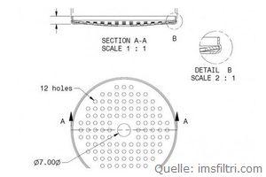 IMS Duschensieb 35 µm mit 55,5 mm Durchmesser (IMS MA 35 WM).