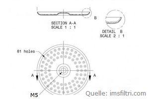 IMS Duschensieb 200 µm mit 52 mm Durchmesser (IMS SP 200 IM und IMS SPD 200 IM).